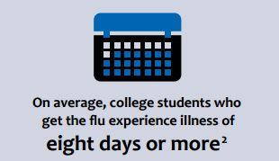 Expecting the Unexpected: When Flu Strikes Healthy Teens and Young Adults