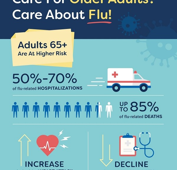Healthcare Professionals Play a Critical Role in Protecting Older Adults Against Influenza (Flu)