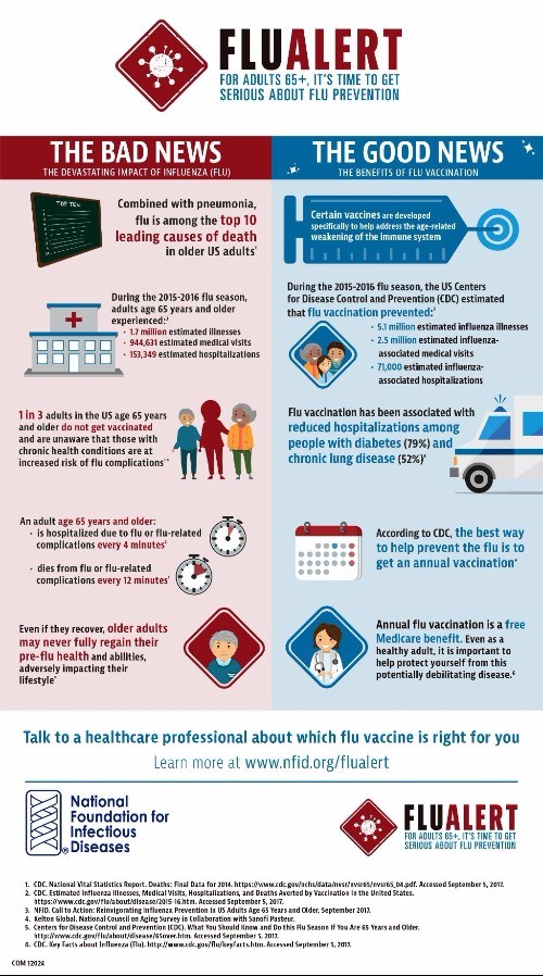 Flu Alert_Infographic Small