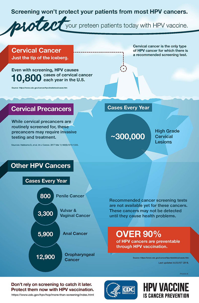 infographic-hpv-screening