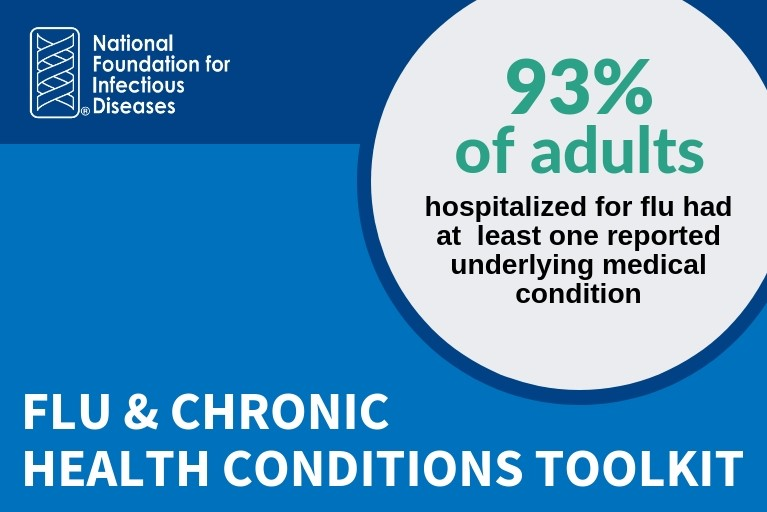 Flu & Chronic Health Conditions Toolkit