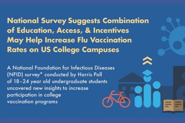 National Survey on College Students & Flu