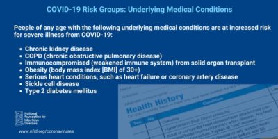 COVID Risk Groups