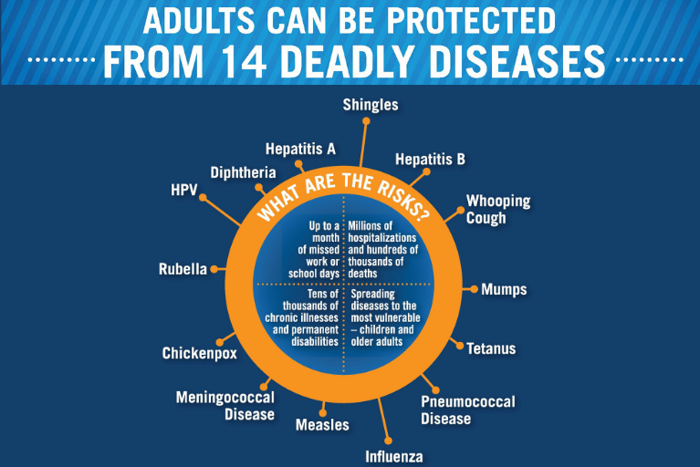 Adults Can Be Protected From 14 Vaccine-Preventable Diseases