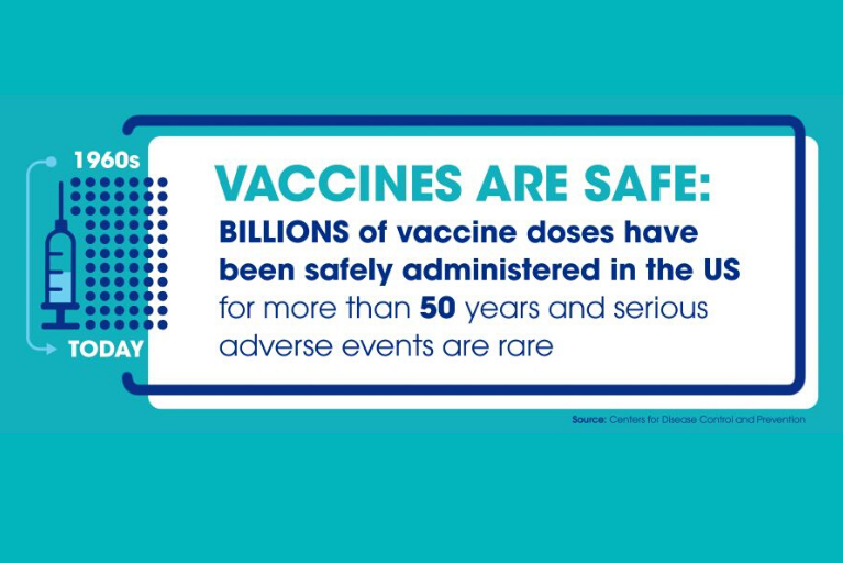 Vaccine Science and Safety