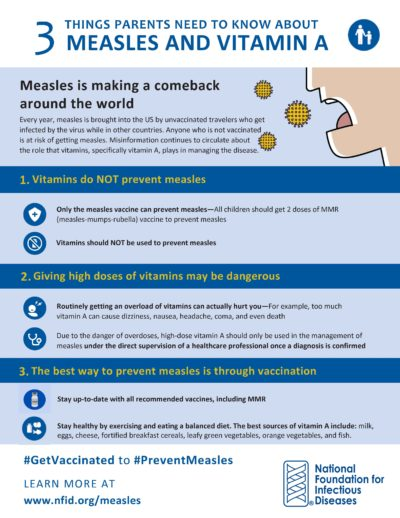 Measles & Vitamin A Infographic