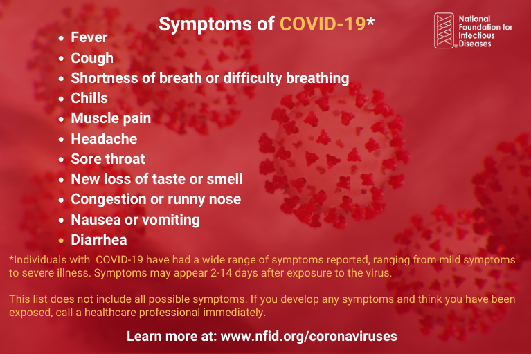 Frequently Asked Questions About Novel Coronavirus (COVID-19)