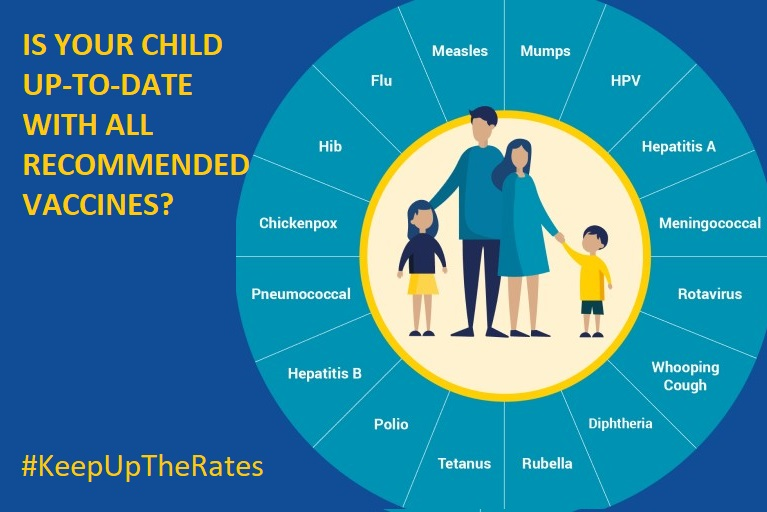 Infographics: Recommended Vaccines By Age